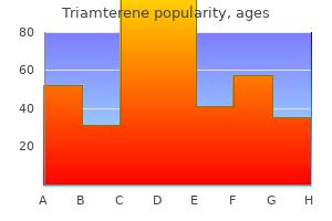 buy cheap triamterene 75 mg line