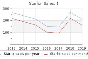 purchase starlix 120mg amex