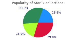 cheap starlix 120 mg online