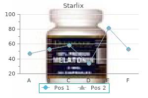 order starlix 120mg with mastercard