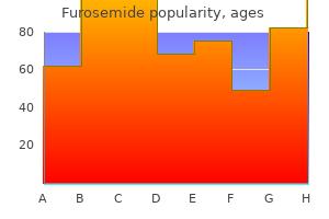 discount furosemide 40 mg with mastercard