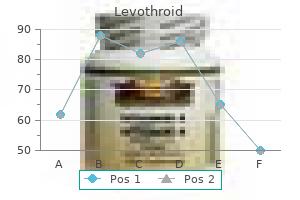discount levothroid 100mcg