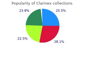 buy clarinex now