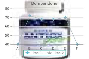domperidone 10 mg discount