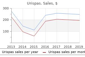 best order urispas