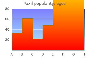 generic paxil 10 mg