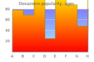 purchase doxazosin 2mg free shipping