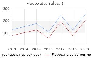flavoxate 200 mg visa