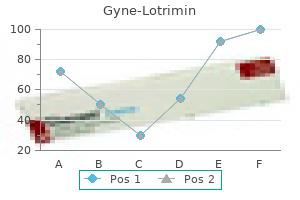 gyne-lotrimin 100 mg on-line
