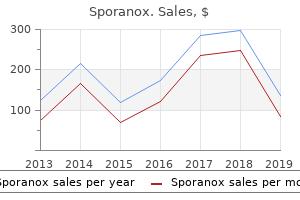 purchase sporanox 100mg line