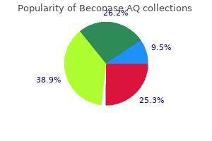 proven 200MDI beconase aq