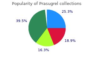 purchase prasugrel 10 mg with visa