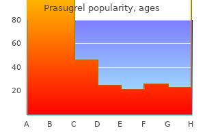 buy discount prasugrel 10 mg line