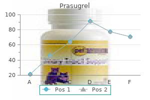 order cheap prasugrel