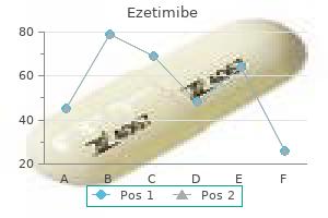 purchase 10mg ezetimibe mastercard