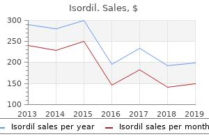 purchase isordil 10 mg amex