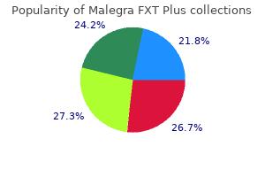purchase malegra fxt plus american express