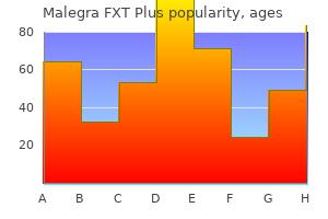 generic 160 mg malegra fxt plus amex