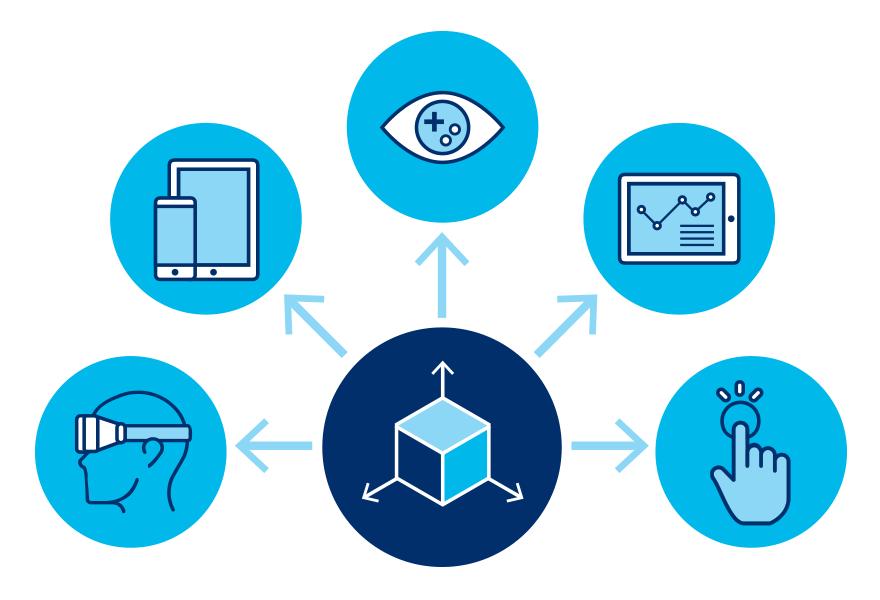 illustration showing one project utilized for multiple platforms
